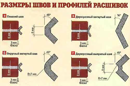 Как сделать плитку с ровными швами